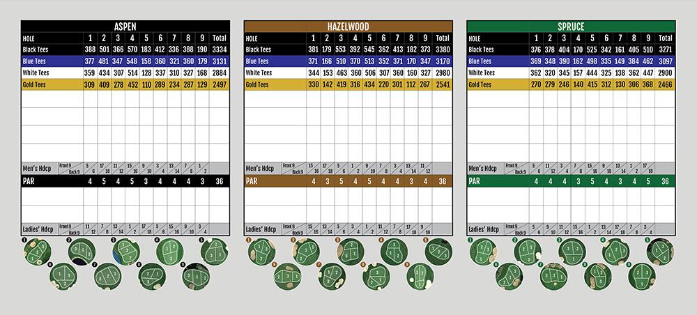Innisfail Golf Club - Scorecard - 2019 - Innisfail Golf Club, Innisfail, Alberta