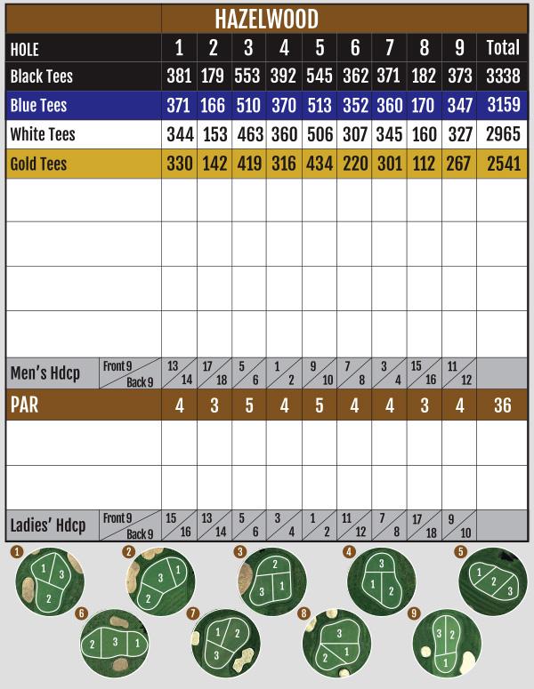 Innisfail Golf Club - Hazelwood Scorecard - Innisfail, Alberta