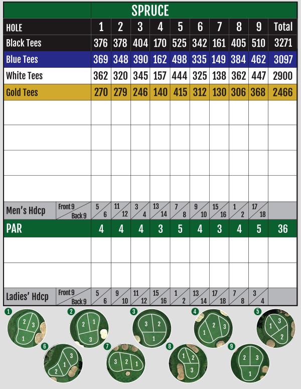 Innisfail Golf Club - Spruce Scorecard - Innisfail, Alberta